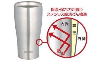 真空断熱タンブラーの保温力